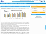 Global Automotive Pumps Market