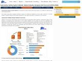 Global Automotive Safety System Market