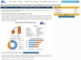 Global Automotive Springs and Damper Market