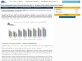 Global Automotive Starter and Alternator Market