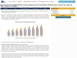 Global Automotive Tailgate Market