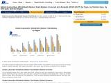 Automotive Windshield Washer Fluid Market- Forecast and Analysis (2020-2027)