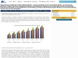 Global Behavioral/Mental Health Software Market