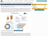 Bio Based Lubricants Market Overview: 2020-2027