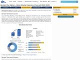 Global Blended Fiber Market- Industry Analysis and Forecast 2020-2027