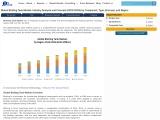 Global Blotting Tank Market: Industry Analysis