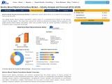 Bovine Blood Plasma Derivatives Market: Industry Analysis and Forecast