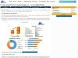 Global Car Wax Market: Industry Analysis