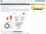 Carmine Market – Industry Analysis and Forecast (2019-2026)