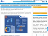 Centesis Catheters Market: Industry Analysis and Forecast (2019-2027)