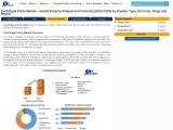 Global Centrifugal Pump Market