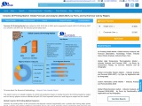 Ceramic 3D Printing Market- Forecast and Analysis (2020-2027)