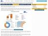 Global Pressure Sensitive Tapes & Labels Market
