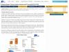 Global Chatbots Market Key Trends