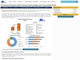 Global Chlorinated Polyethylene Market: Industry Analysis and Forecast (2020-2026)