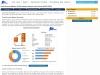 Global Cloud Security Market