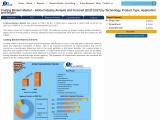 Global Coating Binders Market- Forecast and Analysis (2020-2027)