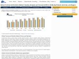 Global Commercial Robotics Market