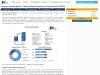 Global Conveyor System Market