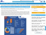 Global Corporate Performance Management Market