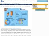 Global Crop Micronutrients Market