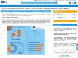 Global Current Transducer Market