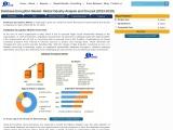 Global Database Encryption Market- Industry Analysis and forecast 2027