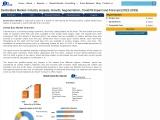 Global Dental Burs Market- Industry analysis, Growth, Segmentation, Covid-19 Impact and forecast 201