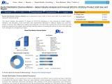 Global Dental Sterilization Devices Market