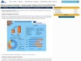 Global Diathermy Equipment Market
