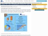 Global Digital Signal Processor Market