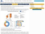 Global Disposable Medical Supplies Market