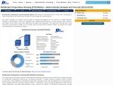 Global Distributed Temperature Sensing (DTS) Market