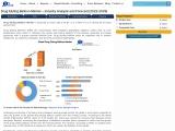 Drug Eluting Balloon Market: Industry Analysis and Forecast (2019-2026)