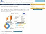 Global Drugs of Abuse Testing Market