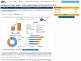 Global DSP Motor Controllers Market