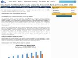 Global Dynamic Data Masking Market