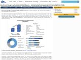 Global Electronic Design Automation (EDA) Market – Industry Analysis and Forecast (2019-2026)