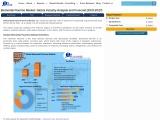 Global Elemental Fluorine Market- Industry Analysis and Forecast (2019-2027)