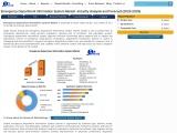Global Emergency Department Information System Market