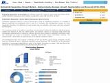 Global Polyurea Coatings Market