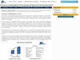 Global Endoscopic Imaging Market- Industry Analysis