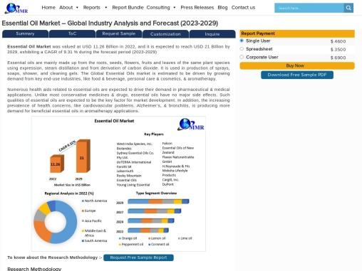 Global Essential Oils Market Global Essential Oils Market