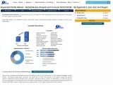 Global Expanded Perlite Market