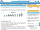 Global Extrusion Coatings Market
