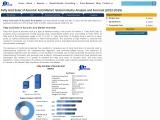 Global Fatty Acid Ester of Ascorbic Acid Market: Industry Analysis and Forecast (2020-2026)