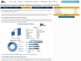 Global Fire Resistant Hydraulic Fluid Market