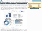 Global Flea and Tick Product Market