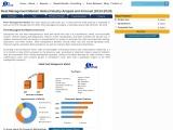 Fleet Management Market : Industry Analysis and Forecast (2019-2027)