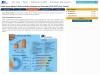 Global Foliar Spray Market